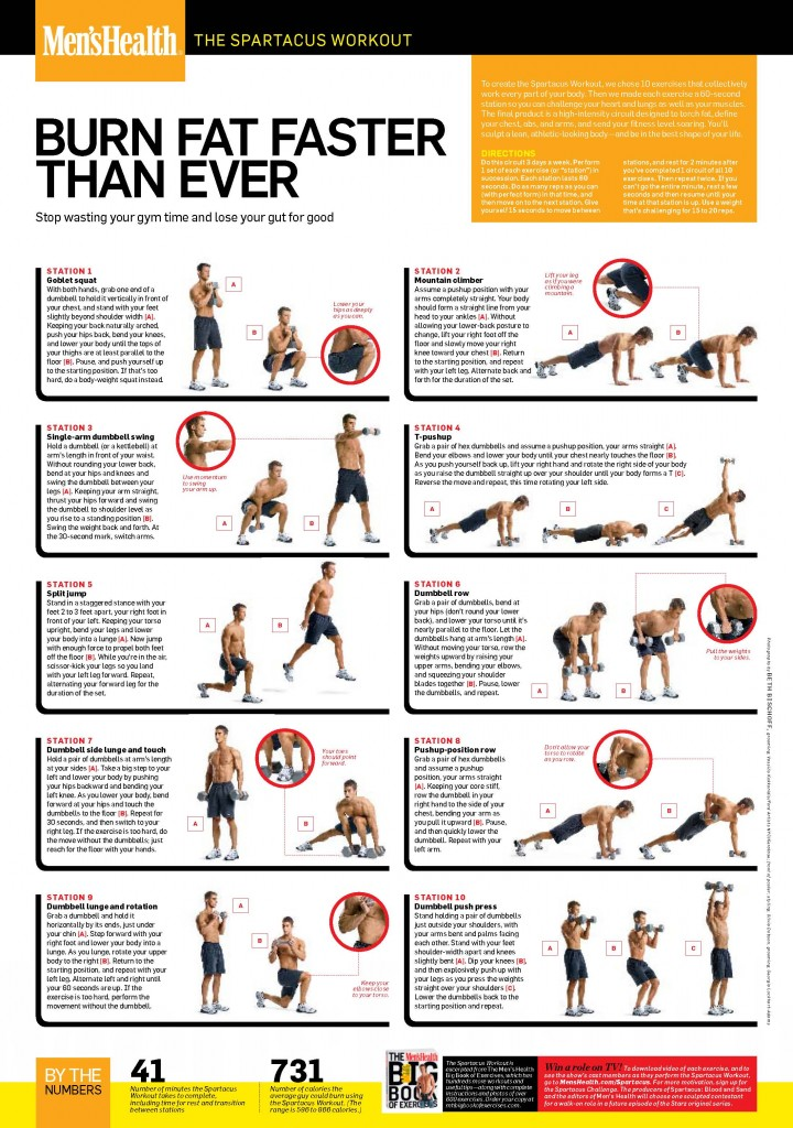 Spartacus-Krav-Maga-CrossFit-CrossTraining-Braine-Waterloo-La-Hulpe